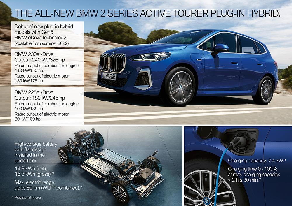 Motoare BMW Seria 2 plug-in hybrid autoexpert.ro