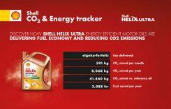 Shell CO2 & Energy tracker
