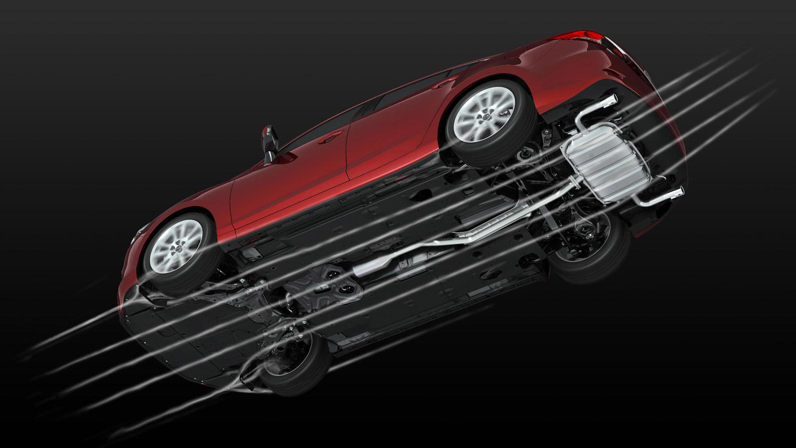 1908_588701_Mazda6_2012_technical_10_Aerodynamics