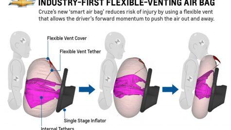 Chevrolet inovează în continuare în materie de siguranță