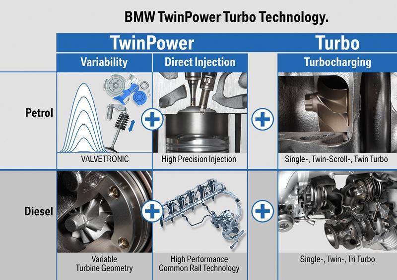 2560_BMW_-_TwinPower_Turbo_small_800x566