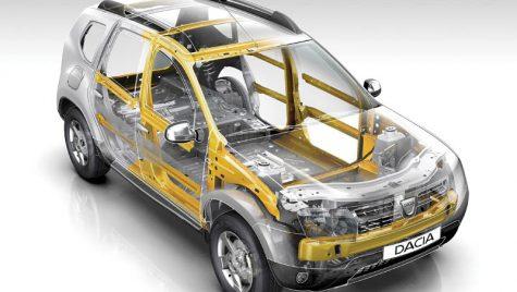Serviciul de protecție și siguranță Dacia
