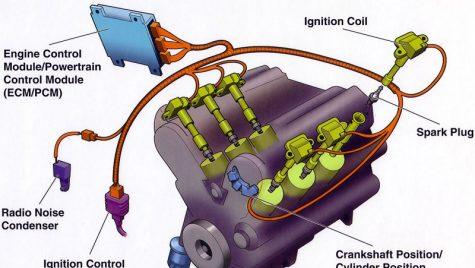 Sisteme de aprindere la motoarele cu benzină